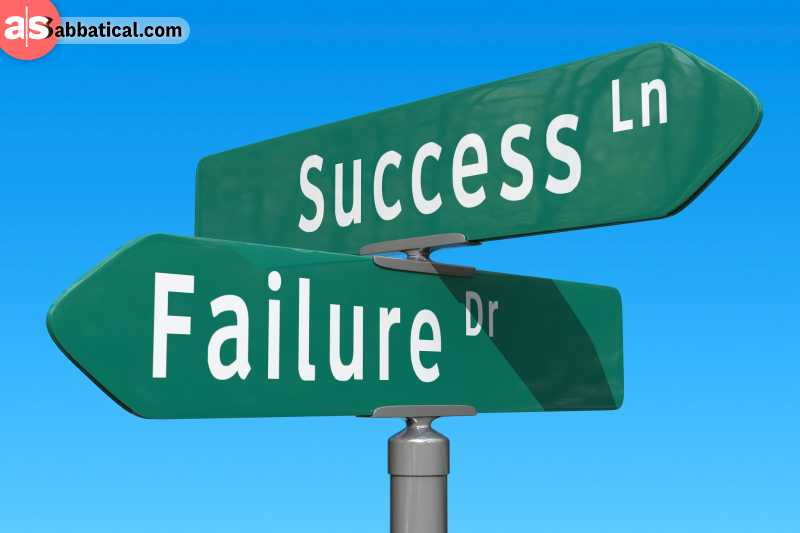 Admitting mistakes and learning from them is a true road to success!