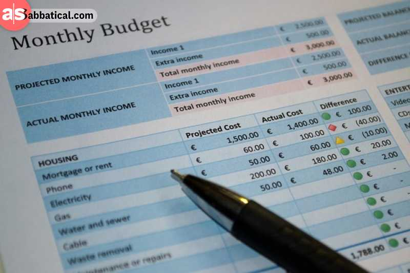 Bookkeeping is another essential skill for those who want to start their own business.