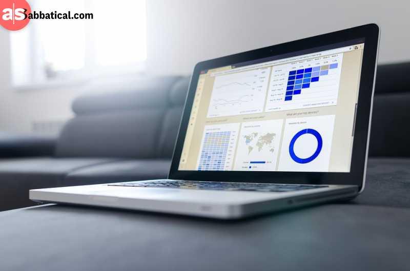 Track your statistics